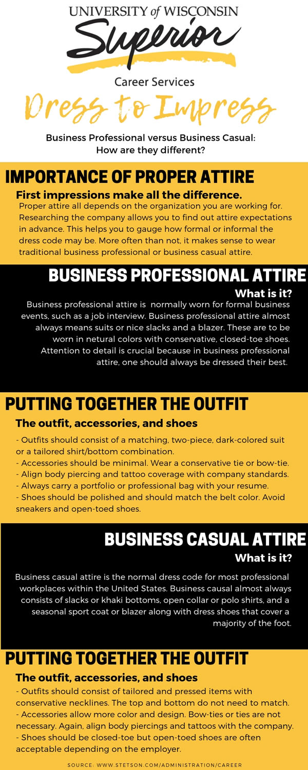 Dress to Impress! Infographic