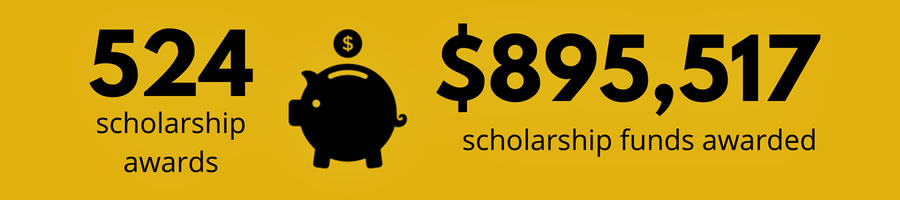 Number of Scholarships Awarded