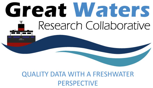 GWRC - Quality data with a freshwater perspective